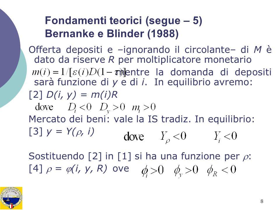 8 Fondamenti teorici (segue – 5) Bernanke e Blinder (1988) Offerta depositi e –ignorando il circolante– di M è dato da riserve R per moltiplicatore mo
