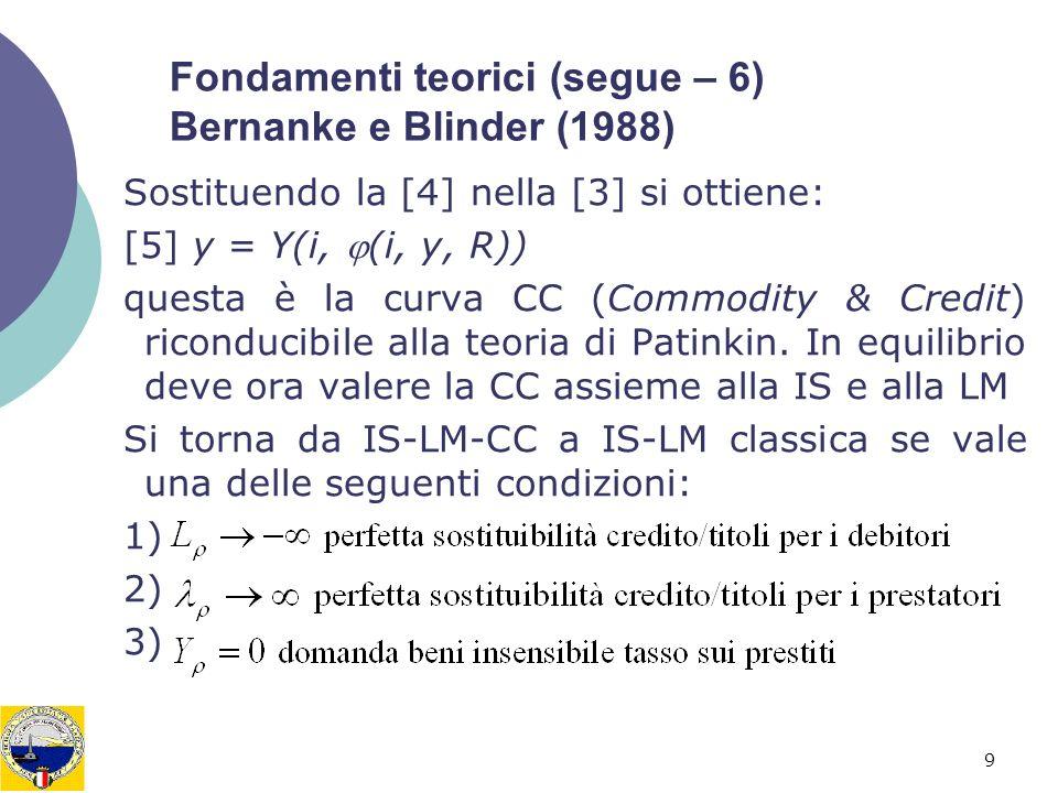 9 Fondamenti teorici (segue – 6) Bernanke e Blinder (1988) Sostituendo la [4] nella [3] si ottiene: [5] y = Y(i, (i, y, R)) questa è la curva CC (Comm