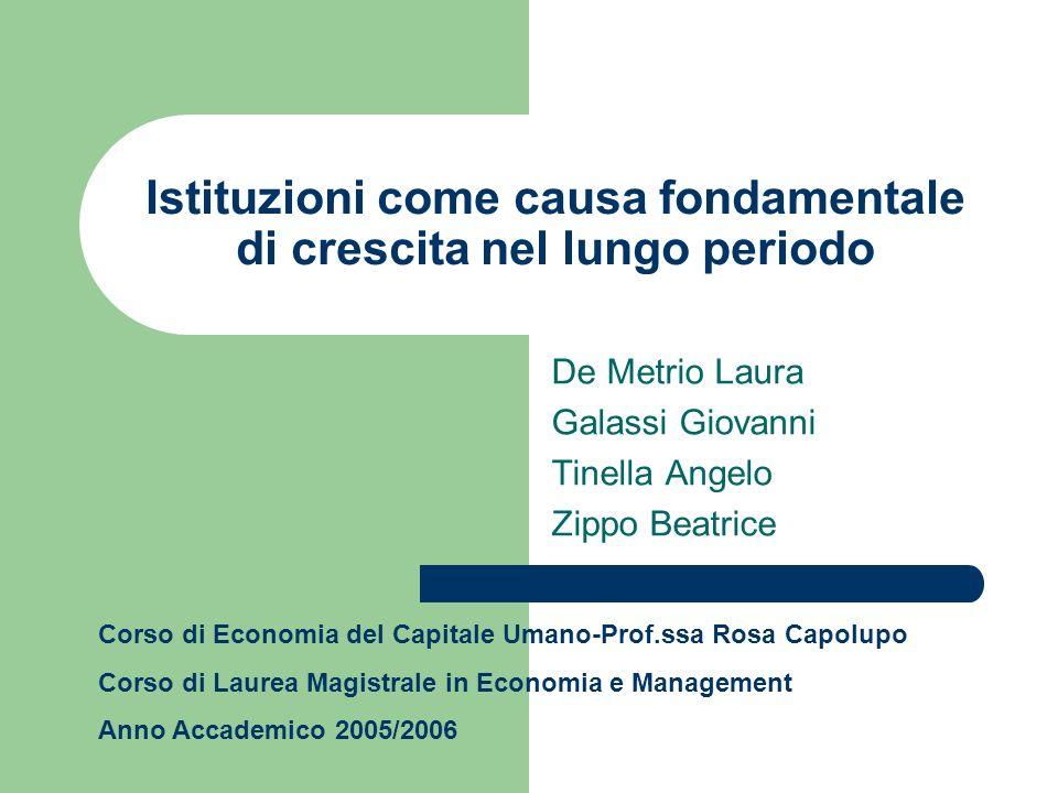 Istituzioni come causa fondamentale di crescita nel lungo periodo De Metrio Laura Galassi Giovanni Tinella Angelo Zippo Beatrice Corso di Economia del