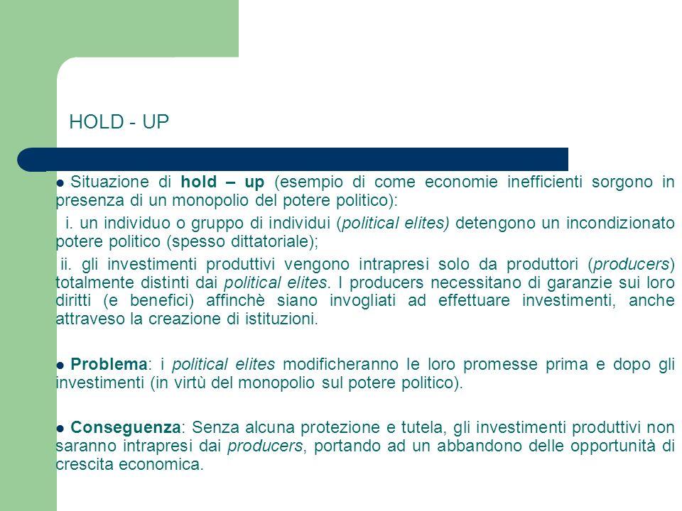 HOLD - UP Situazione di hold – up (esempio di come economie inefficienti sorgono in presenza di un monopolio del potere politico): i. un individuo o g