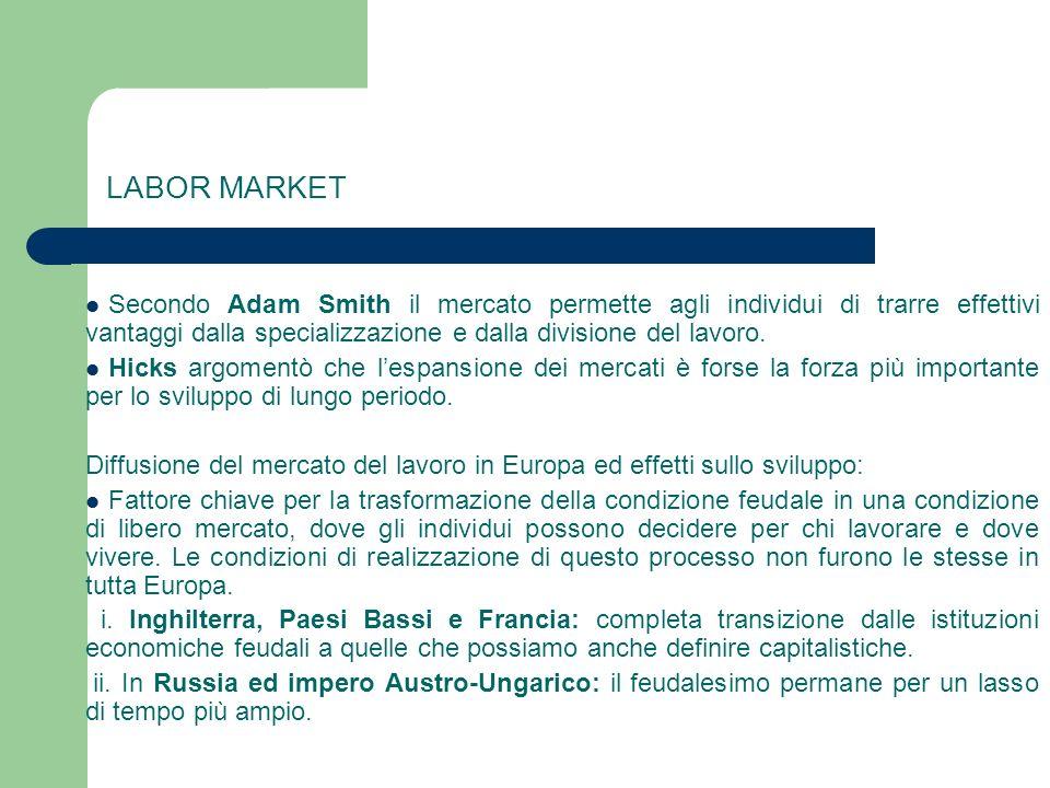 LABOR MARKET Secondo Adam Smith il mercato permette agli individui di trarre effettivi vantaggi dalla specializzazione e dalla divisione del lavoro. H