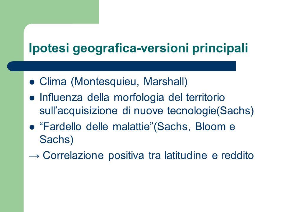 Ipotesi geografica-versioni principali Clima (Montesquieu, Marshall) Influenza della morfologia del territorio sullacquisizione di nuove tecnologie(Sa