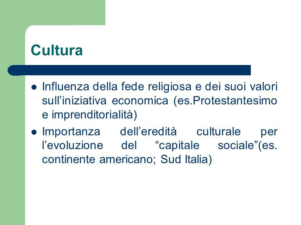 Cultura Influenza della fede religiosa e dei suoi valori sulliniziativa economica (es.Protestantesimo e imprenditorialità) Importanza delleredità cult
