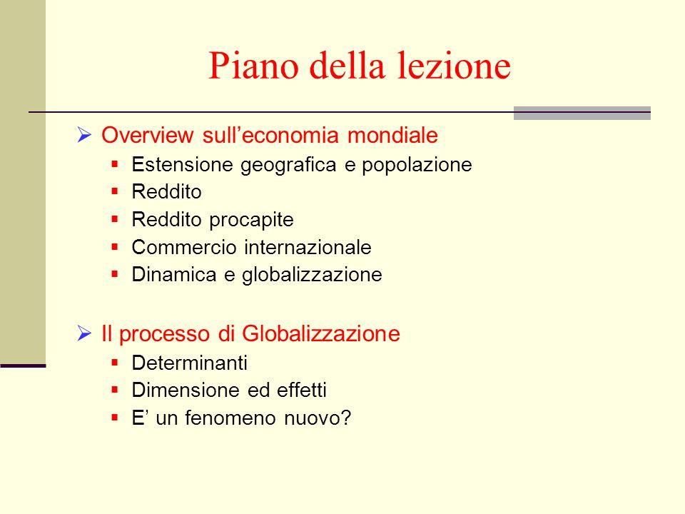 Piano della lezione Overview sulleconomia mondiale Estensione geografica e popolazione Reddito Reddito procapite Commercio internazionale Dinamica e g