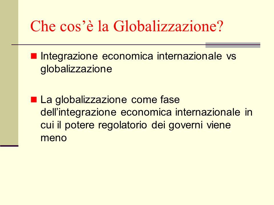 Che cosè la Globalizzazione? Integrazione economica internazionale vs globalizzazione La globalizzazione come fase dellintegrazione economica internaz