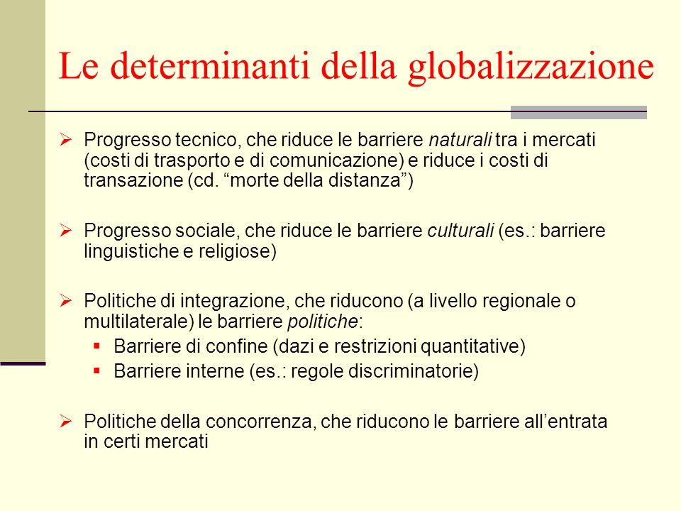 Le determinanti della globalizzazione Progresso tecnico, che riduce le barriere naturali tra i mercati (costi di trasporto e di comunicazione) e riduc