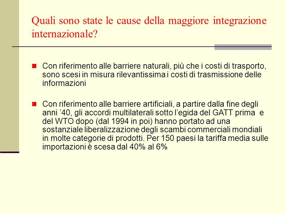 Quali sono state le cause della maggiore integrazione internazionale? Con riferimento alle barriere naturali, più che i costi di trasporto, sono scesi