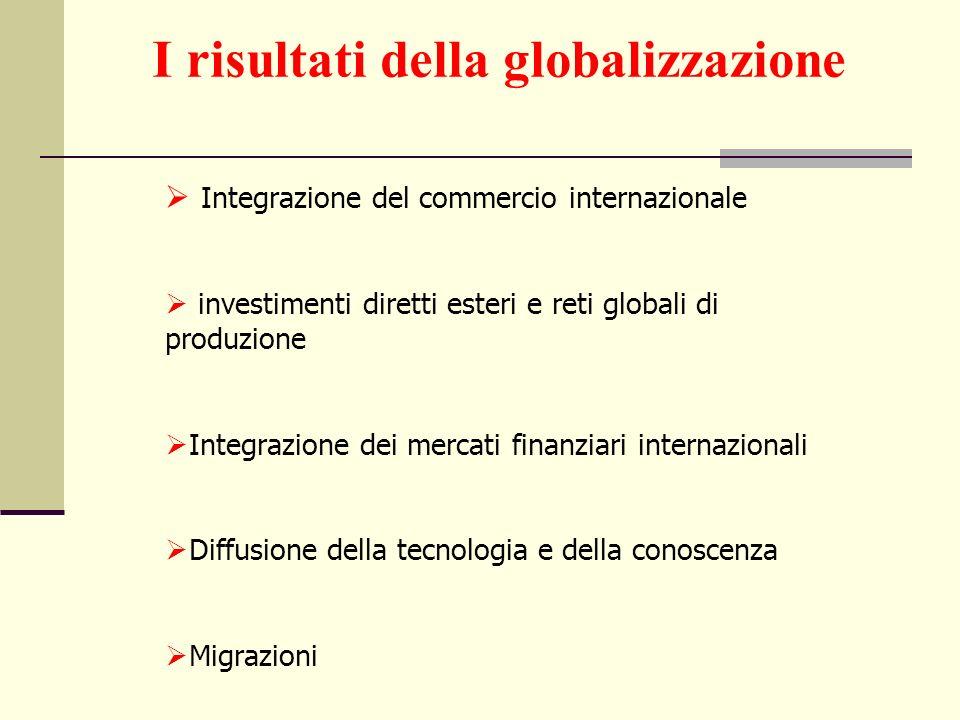 I risultati della globalizzazione Integrazione del commercio internazionale investimenti diretti esteri e reti globali di produzione Integrazione dei
