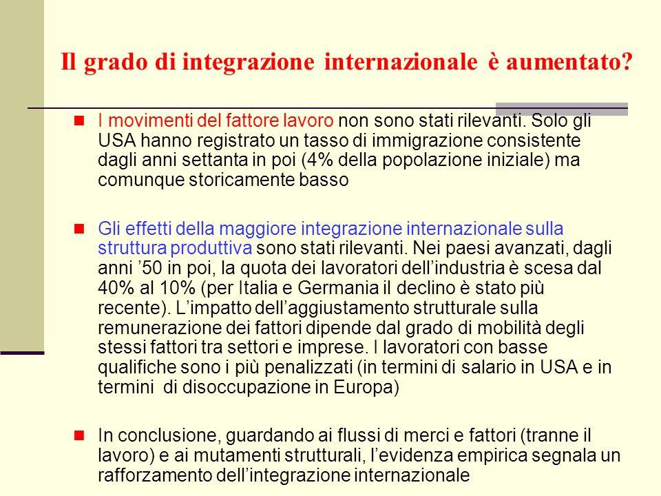 Il grado di integrazione internazionale è aumentato? I movimenti del fattore lavoro non sono stati rilevanti. Solo gli USA hanno registrato un tasso d