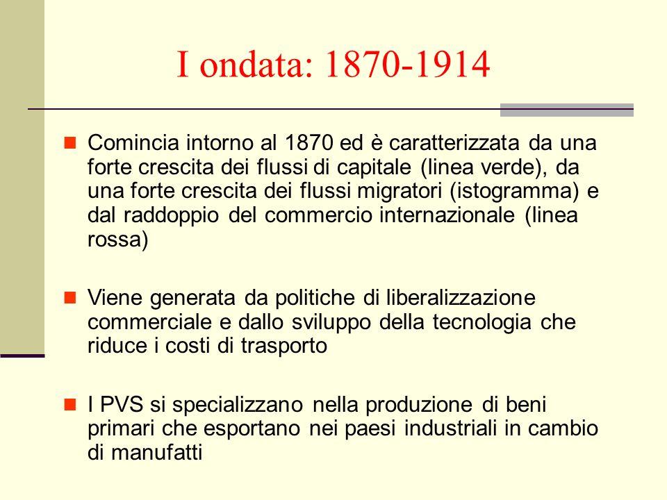 I ondata: 1870-1914 Comincia intorno al 1870 ed è caratterizzata da una forte crescita dei flussi di capitale (linea verde), da una forte crescita dei