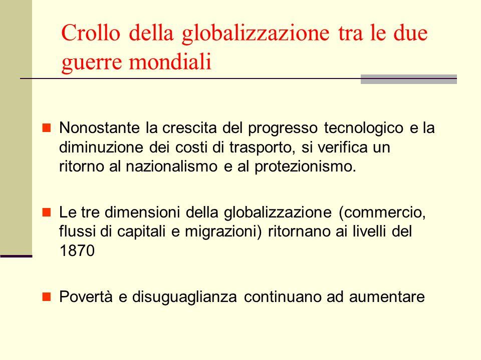 Crollo della globalizzazione tra le due guerre mondiali Nonostante la crescita del progresso tecnologico e la diminuzione dei costi di trasporto, si v