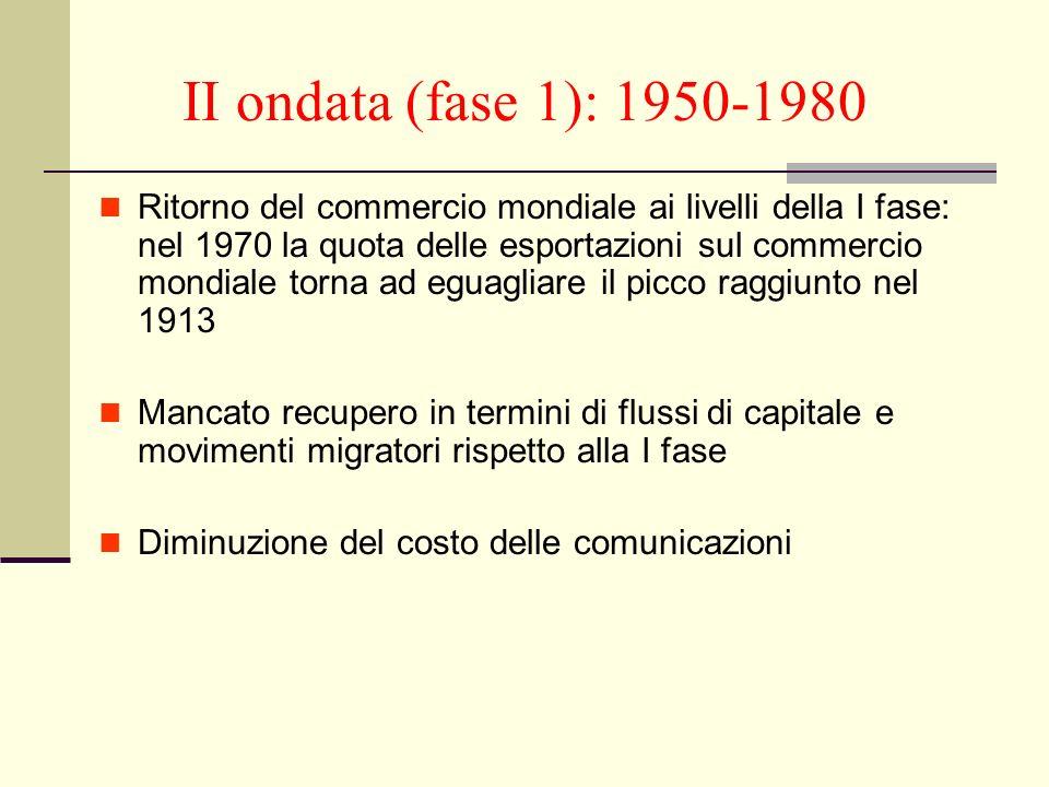II ondata (fase 1): 1950-1980 Ritorno del commercio mondiale ai livelli della I fase: nel 1970 la quota delle esportazioni sul commercio mondiale torn