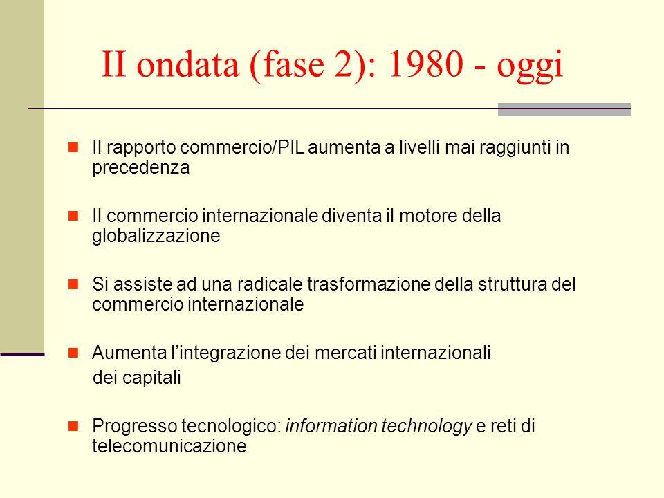 II ondata (fase 2): 1980 - oggi Il rapporto commercio/PIL aumenta a livelli mai raggiunti in precedenza Il commercio internazionale diventa il motore
