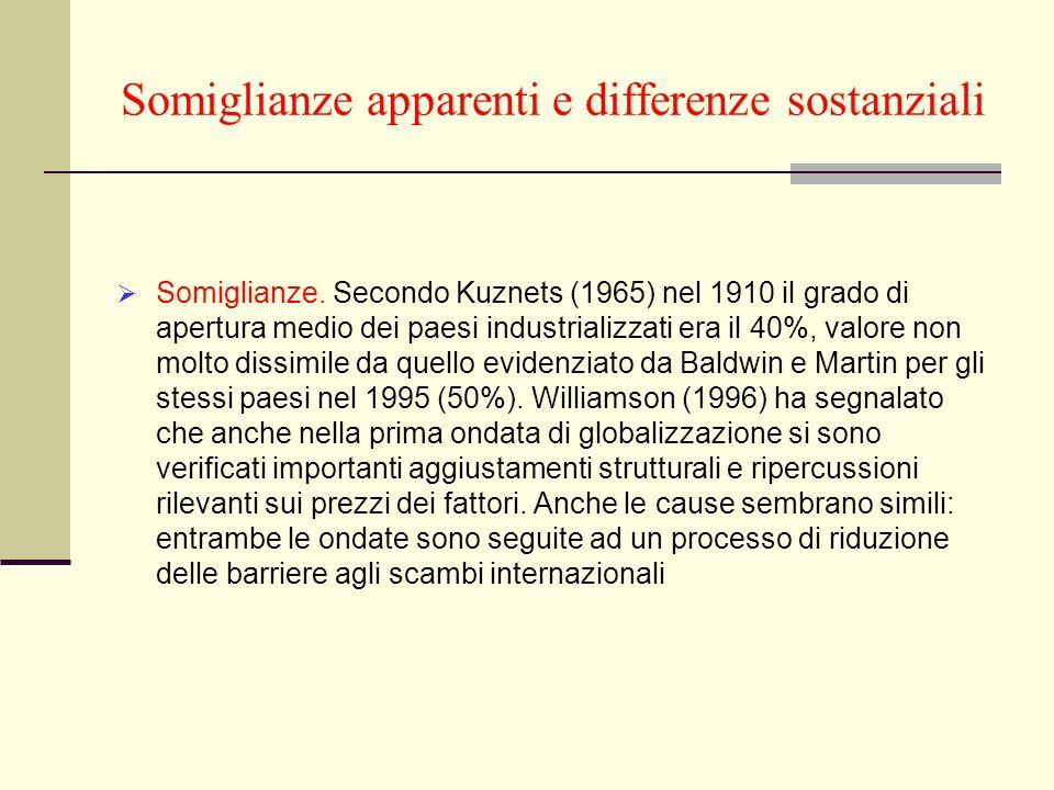 Somiglianze apparenti e differenze sostanziali Somiglianze. Secondo Kuznets (1965) nel 1910 il grado di apertura medio dei paesi industrializzati era