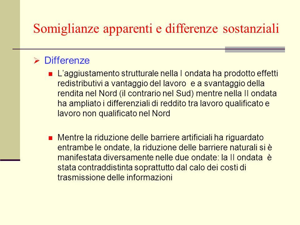 Somiglianze apparenti e differenze sostanziali Differenze Laggiustamento strutturale nella I ondata ha prodotto effetti redistributivi a vantaggio del