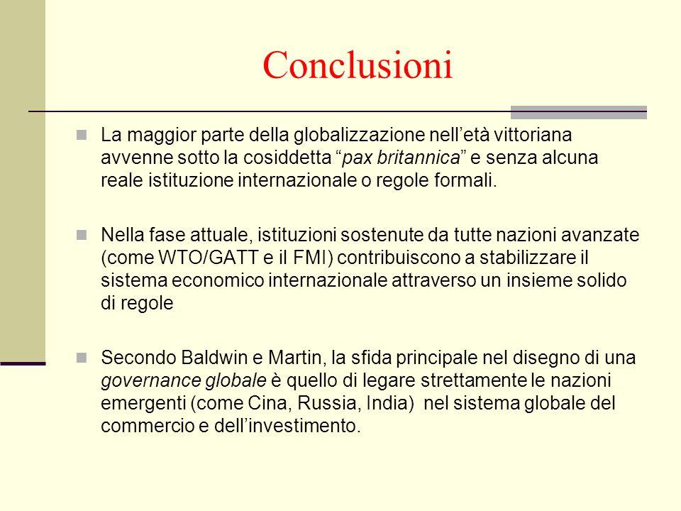 Conclusioni La maggior parte della globalizzazione nelletà vittoriana avvenne sotto la cosiddetta pax britannica e senza alcuna reale istituzione inte