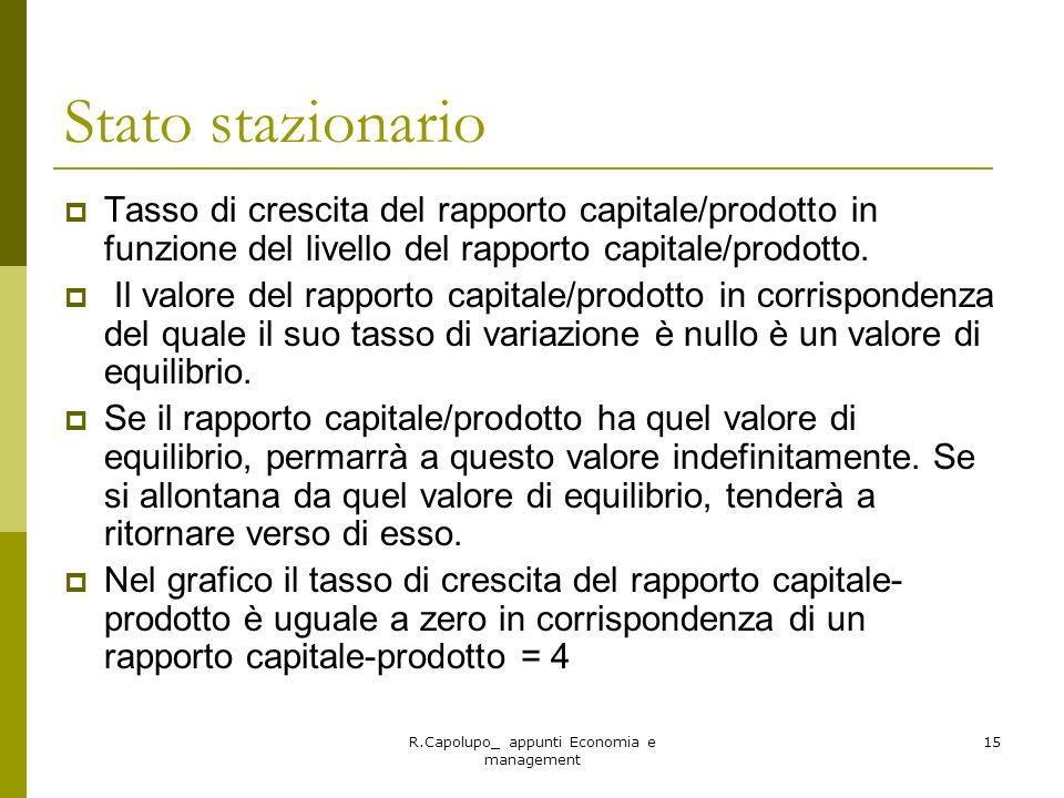 R.Capolupo_ appunti Economia e management 15 Stato stazionario Tasso di crescita del rapporto capitale/prodotto in funzione del livello del rapporto c