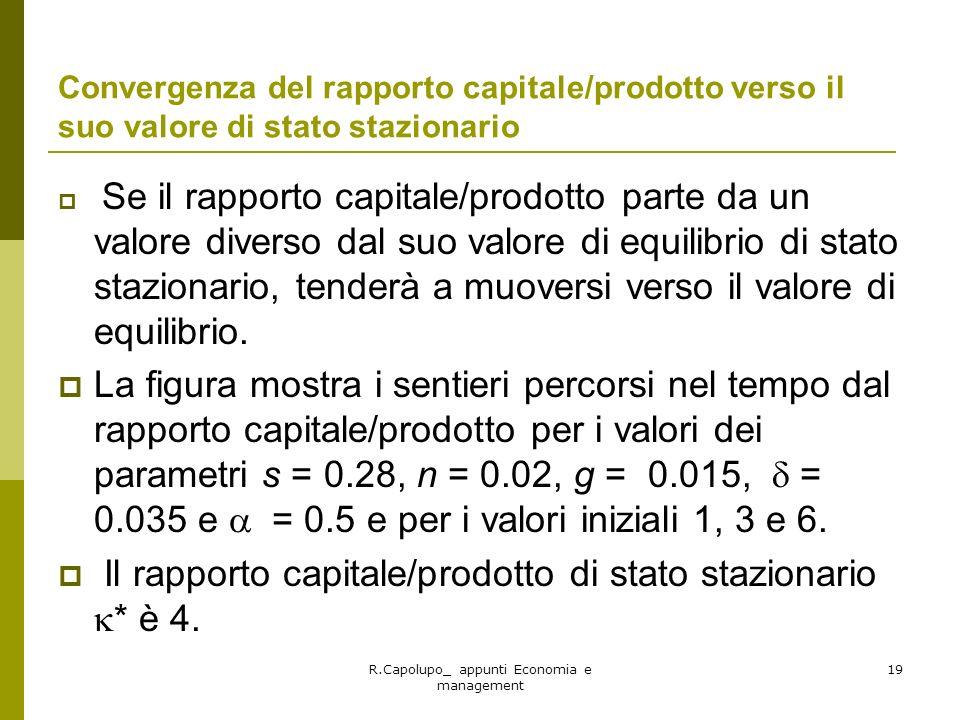 R.Capolupo_ appunti Economia e management 19 Convergenza del rapporto capitale/prodotto verso il suo valore di stato stazionario Se il rapporto capita