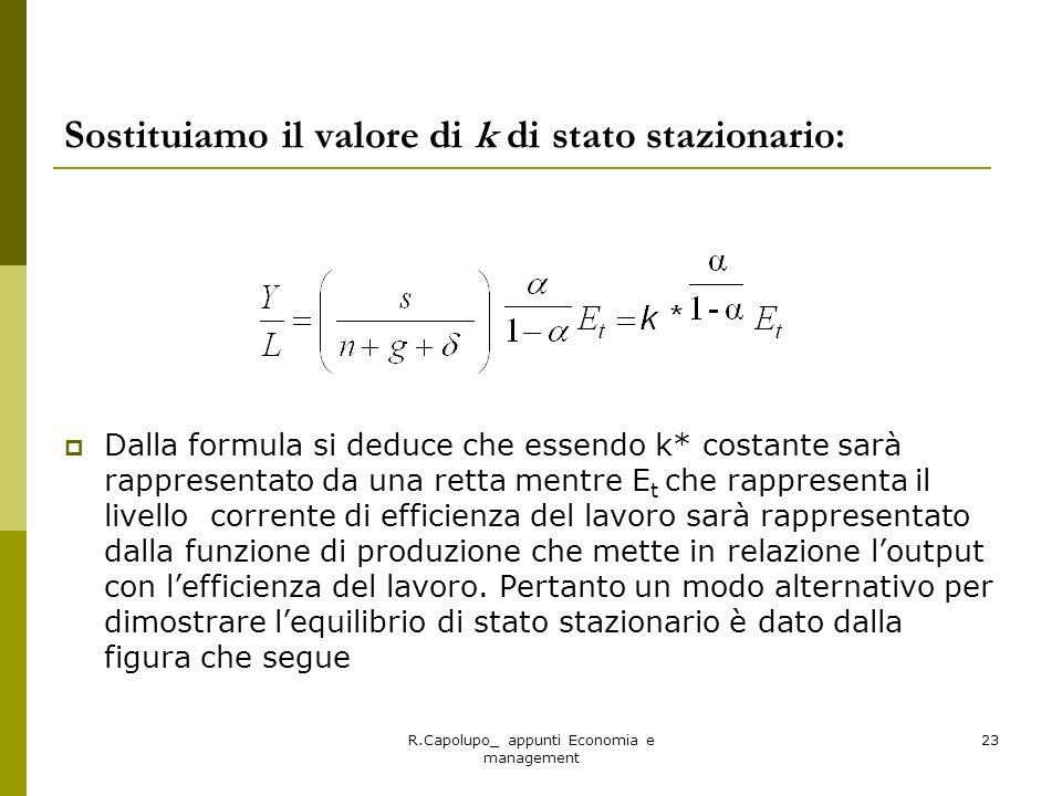 R.Capolupo_ appunti Economia e management 23 Sostituiamo il valore di k di stato stazionario: Dalla formula si deduce che essendo k* costante sarà rap