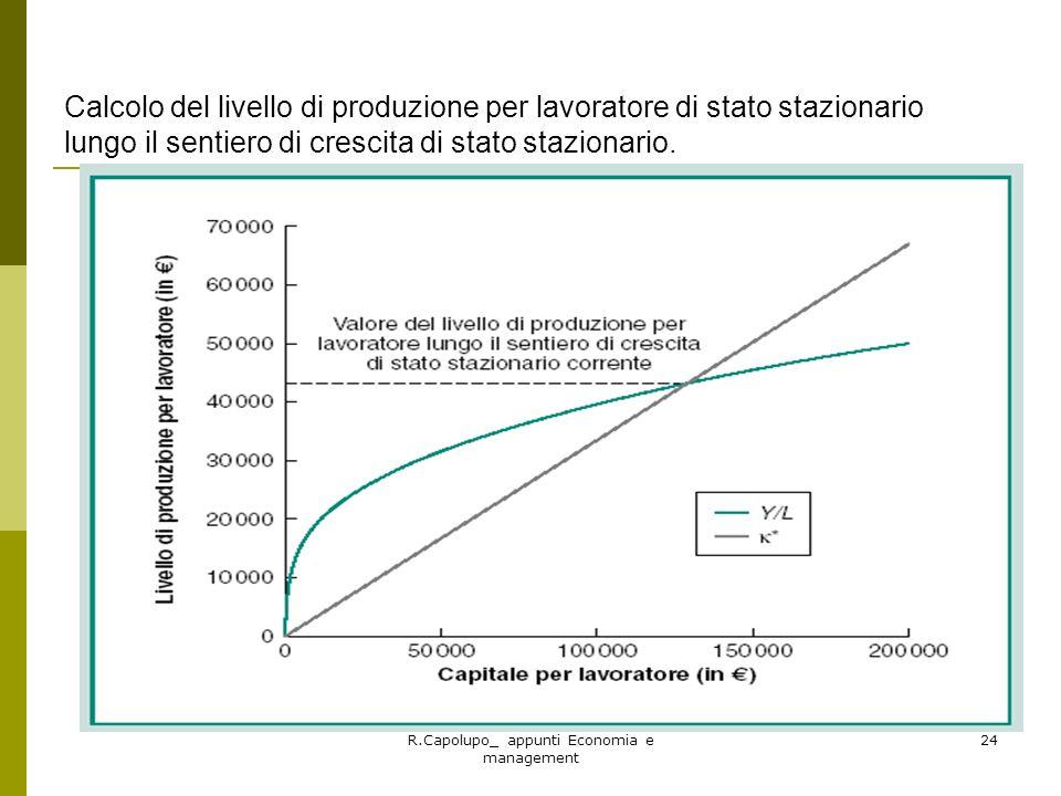 R.Capolupo_ appunti Economia e management 24 Calcolo del livello di produzione per lavoratore di stato stazionario lungo il sentiero di crescita di st