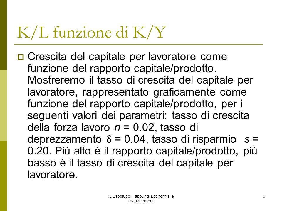 R.Capolupo_ appunti Economia e management 6 K/L funzione di K/Y Crescita del capitale per lavoratore come funzione del rapporto capitale/prodotto. Mos