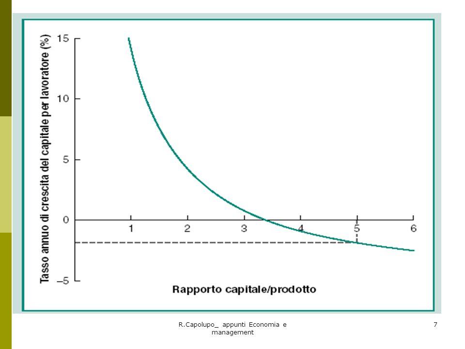 R.Capolupo_ appunti Economia e management 28 Calcolo del livello di produzione per lavoratore lungo il sentiero di crescita di stato stazionario I valori dei parametri sono i seguenti: tasso di crescita della forza lavoro n = 1% allanno; tasso di crescita dellefficienza del lavoro g = 2% allanno; tasso di deprezzamento = 3% allanno; tasso di risparmio s = 37.5%; parametro indicativo dei rendimenti decrescenti del capitale = 1/3.