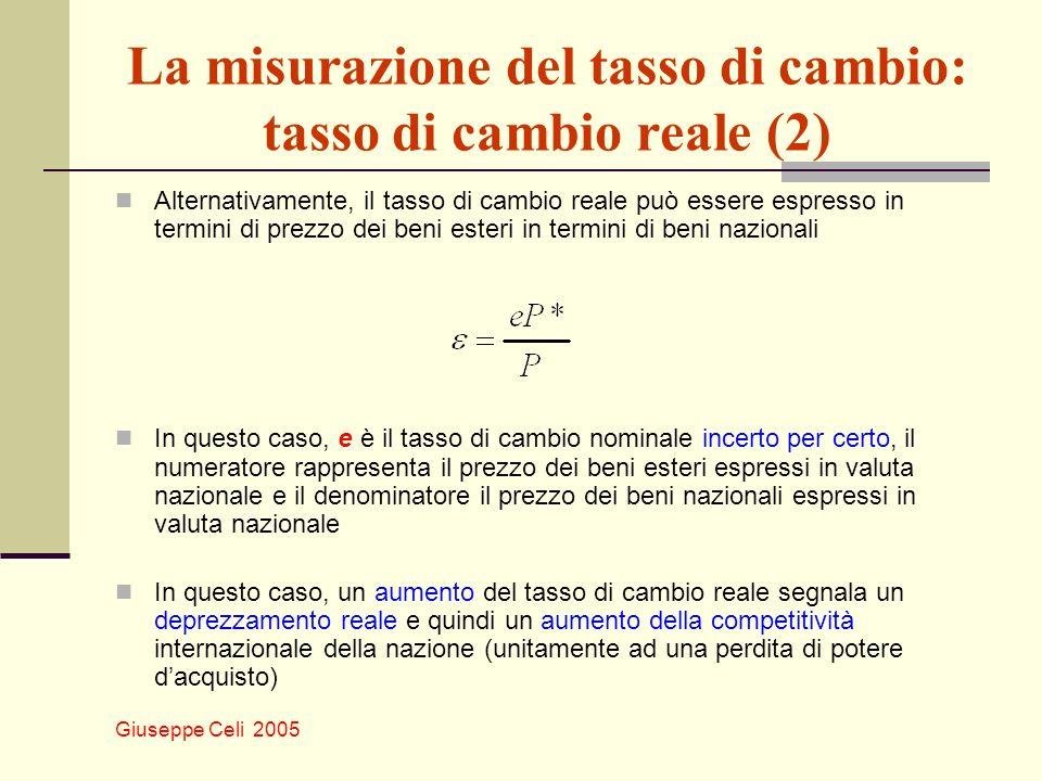 Giuseppe Celi 2005 La misurazione del tasso di cambio: tasso di cambio reale (2) Alternativamente, il tasso di cambio reale può essere espresso in ter