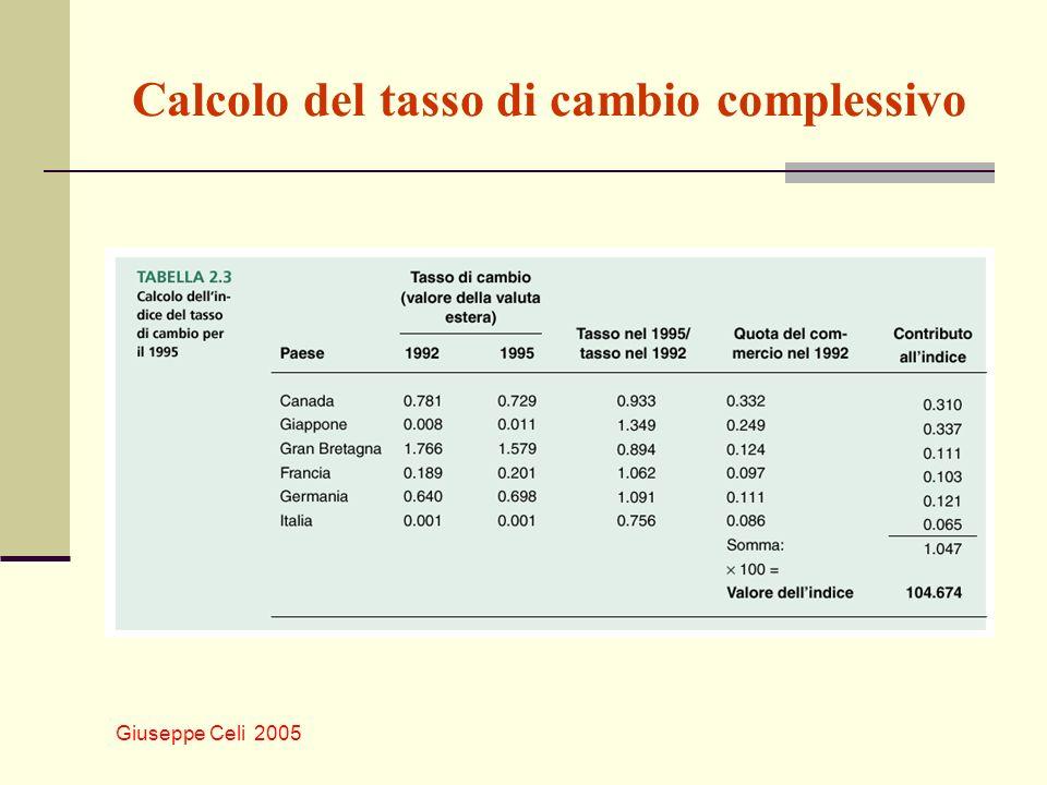 Giuseppe Celi 2005 Calcolo del tasso di cambio complessivo