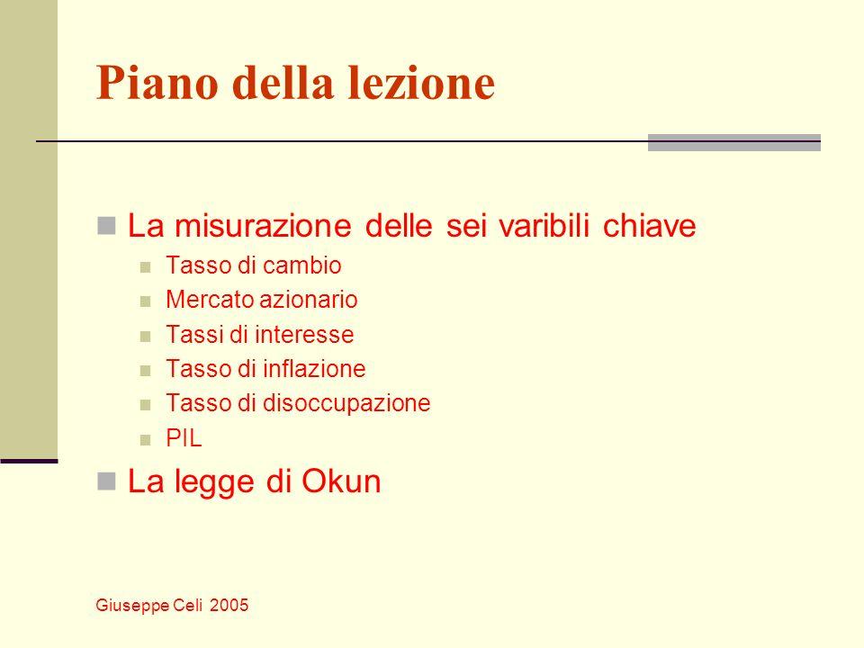 Giuseppe Celi 2005 Piano della lezione La misurazione delle sei varibili chiave Tasso di cambio Mercato azionario Tassi di interesse Tasso di inflazio