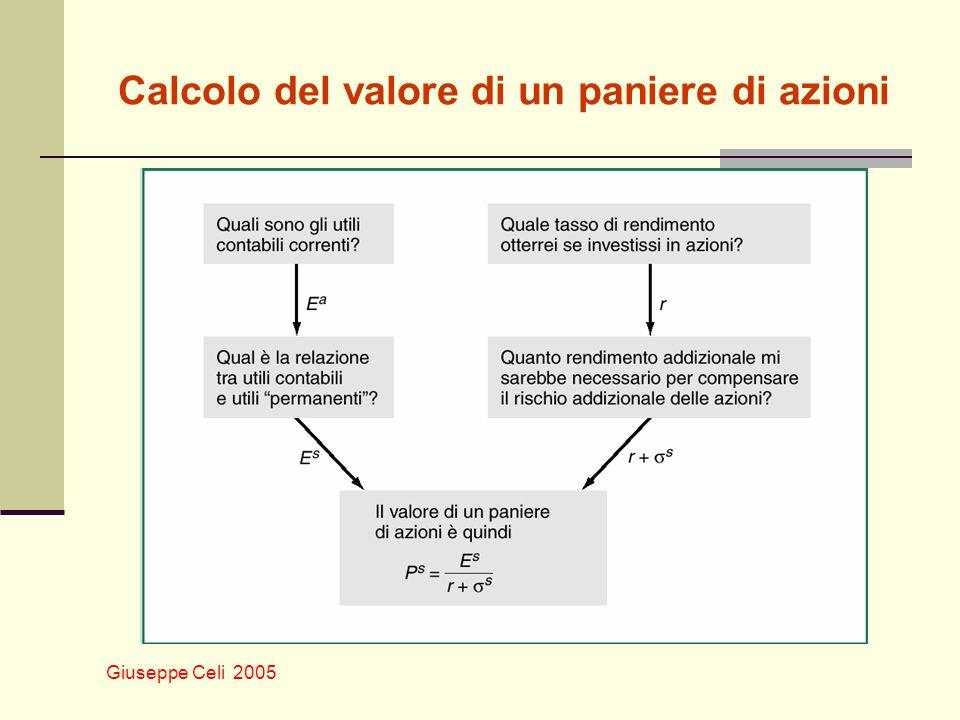 Giuseppe Celi 2005 Calcolo del valore di un paniere di azioni