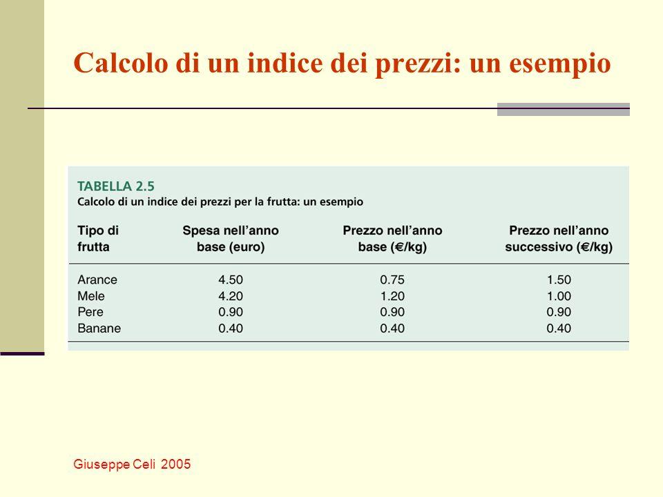 Giuseppe Celi 2005 Calcolo di un indice dei prezzi: un esempio