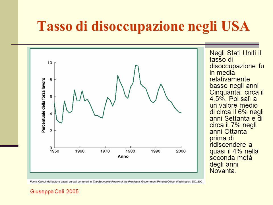 Giuseppe Celi 2005 Tasso di disoccupazione negli USA Negli Stati Uniti il tasso di disoccupazione fu in media relativamente basso negli anni Cinquanta