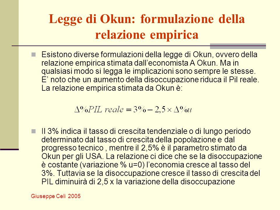 Giuseppe Celi 2005 Legge di Okun: formulazione della relazione empirica Esistono diverse formulazioni della legge di Okun, ovvero della relazione empi