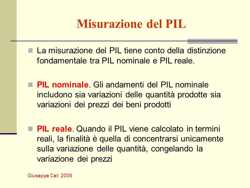 Giuseppe Celi 2005 Misurazione del PIL La misurazione del PIL tiene conto della distinzione fondamentale tra PIL nominale e PIL reale. PIL nominale. G