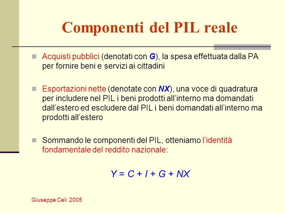 Giuseppe Celi 2005 Componenti del PIL reale Acquisti pubblici (denotati con G), la spesa effettuata dalla PA per fornire beni e servizi ai cittadini E