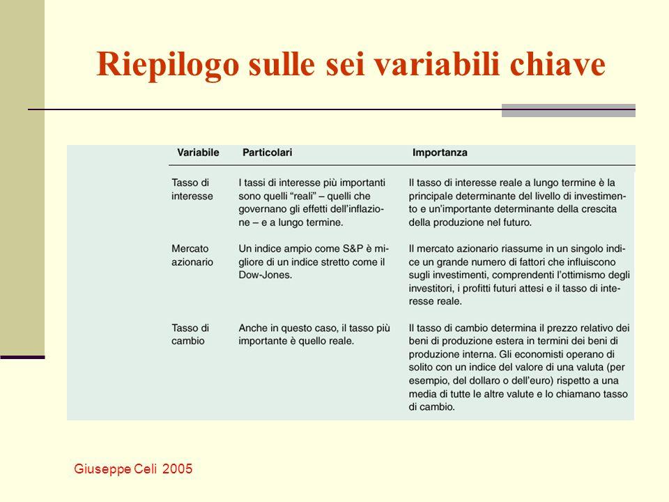 Giuseppe Celi 2005 Riepilogo sulle sei variabili chiave