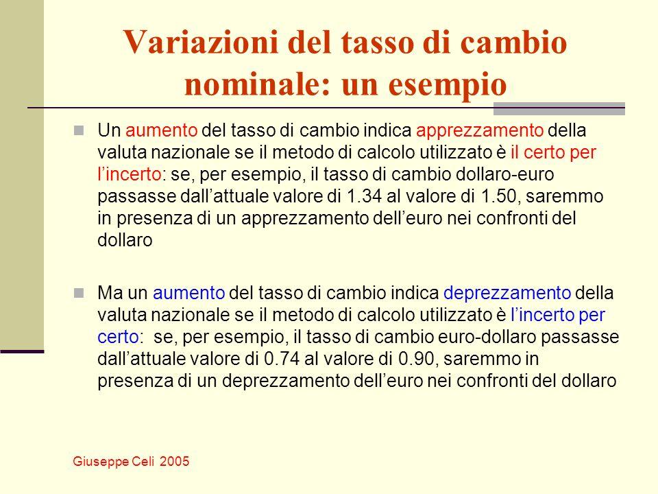 Giuseppe Celi 2005 Variazioni del tasso di cambio nominale: un esempio Un aumento del tasso di cambio indica apprezzamento della valuta nazionale se i