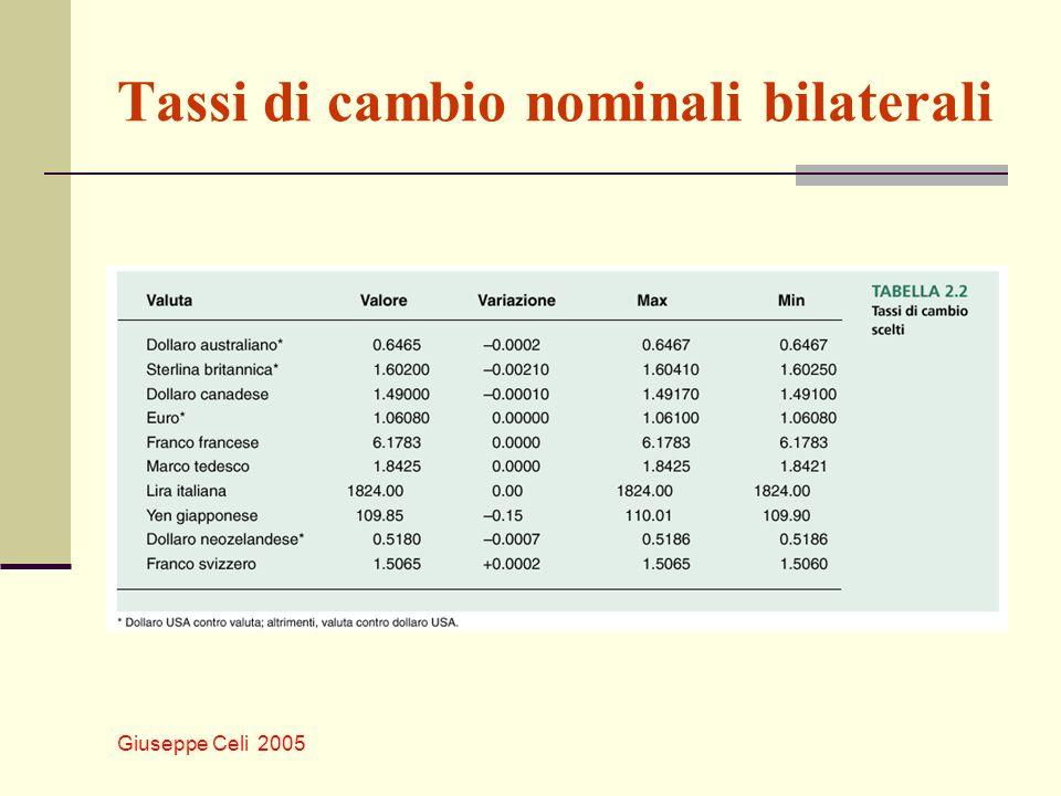 Giuseppe Celi 2005 Tassi di cambio nominali bilaterali