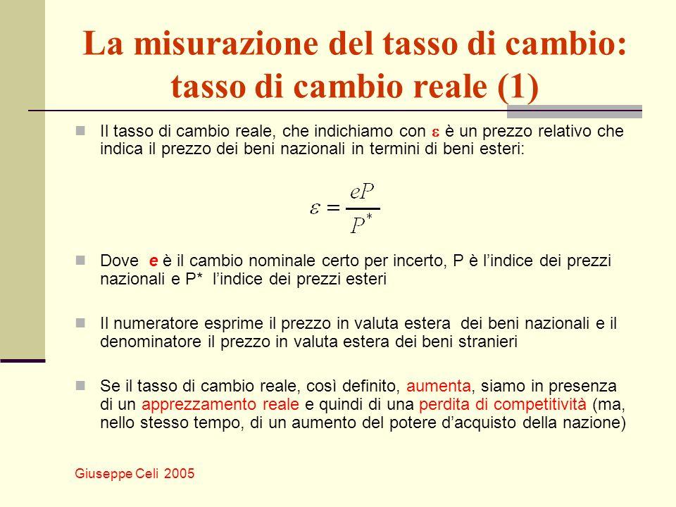 Giuseppe Celi 2005 La misurazione del tasso di cambio: tasso di cambio reale (1) Il tasso di cambio reale, che indichiamo con è un prezzo relativo che