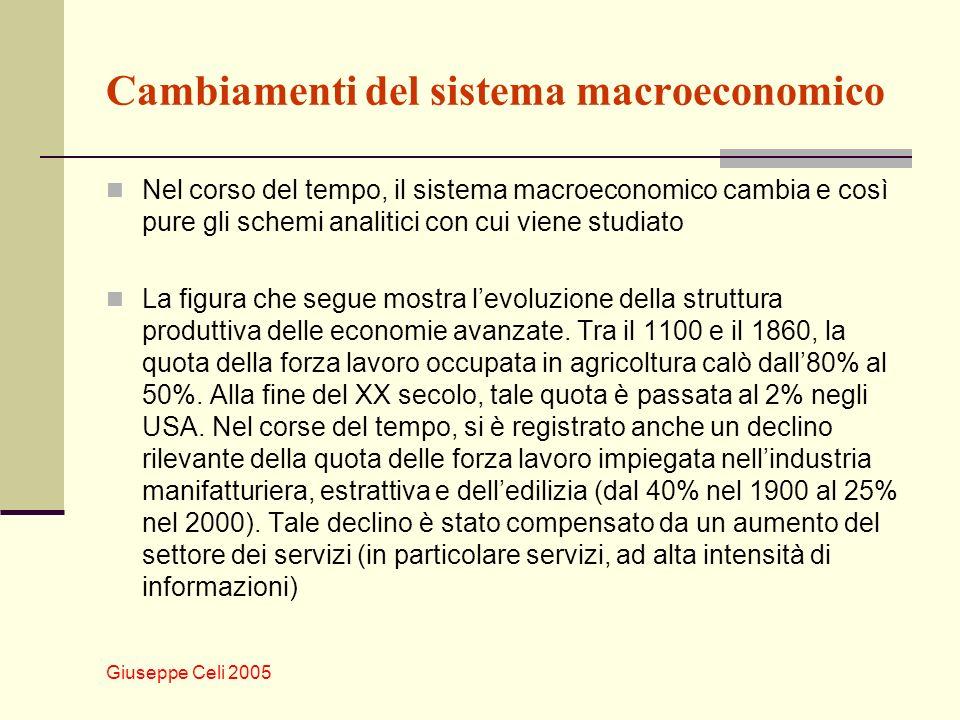 Giuseppe Celi 2005 Distribuzione occupazionale della forza lavoro Mille anni fa, quasi tutti i lavoratori erano occupati nellagricoltura.
