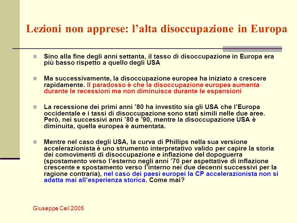 Giuseppe Celi 2005 Lezioni non apprese: lalta disoccupazione in Europa Sino alla fine degli anni settanta, il tasso di disoccupazione in Europa era più basso rispetto a quello degli USA Ma successivamente, la disoccupazione europea ha iniziato a crescere rapidamente.