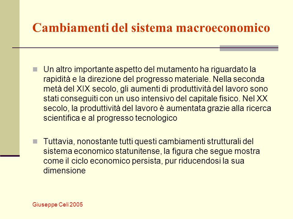 Giuseppe Celi 2005 Il ciclo economico degli USA, 1870-1998