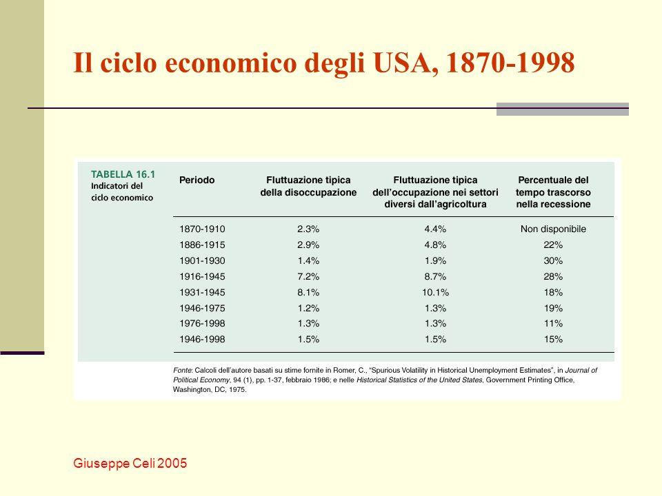 Giuseppe Celi 2005 Lemergere della stagnazione giapponese A partire dal crollo del mercato azionario giapponese allinizio degli anni Novanta, la crescita delleconomia giapponese è stata estremamente lenta.