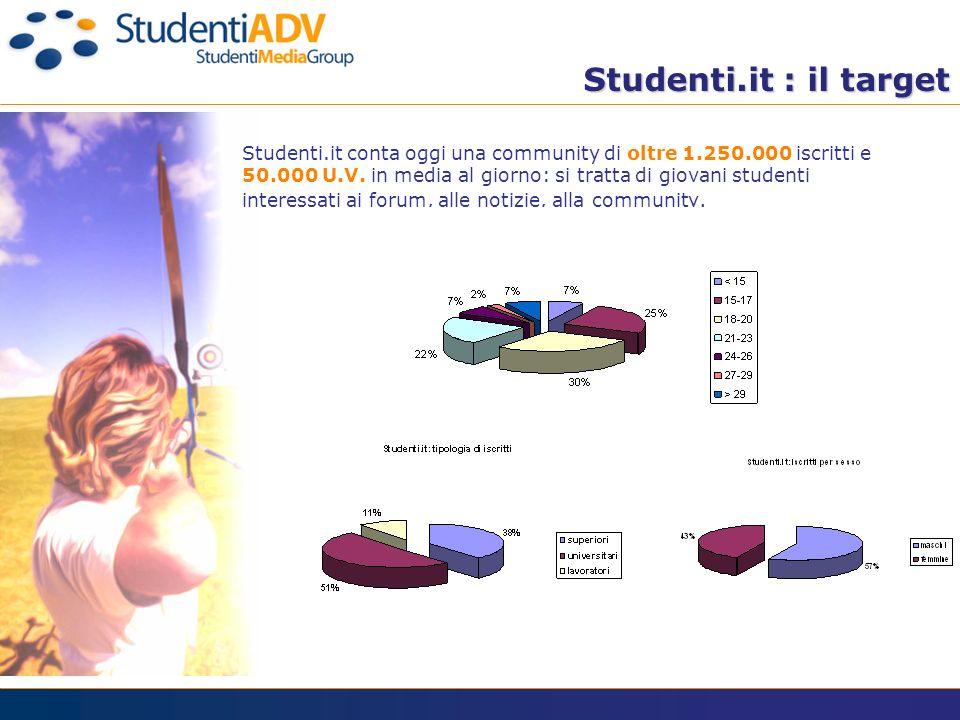 Studenti.it conta oggi una community di oltre 1.250.000 iscritti e 50.000 U.V. in media al giorno: si tratta di giovani studenti interessati ai forum,