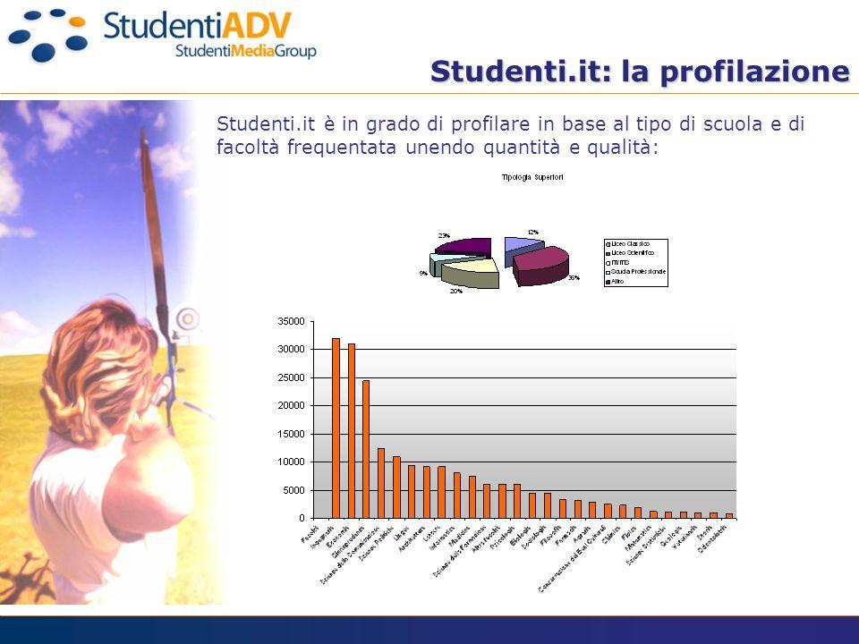 Studenti.it è in grado di profilare in base al tipo di scuola e di facoltà frequentata unendo quantità e qualità: Studenti.it: la profilazione