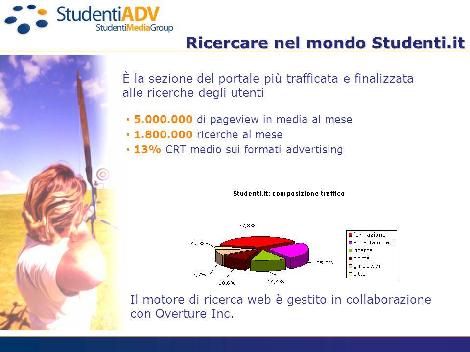 Ricercare nel mondo Studenti.it Ricercare nel mondo Studenti.it 5.000.000 di pageview in media al mese 1.800.000 ricerche al mese 13% CRT medio sui fo
