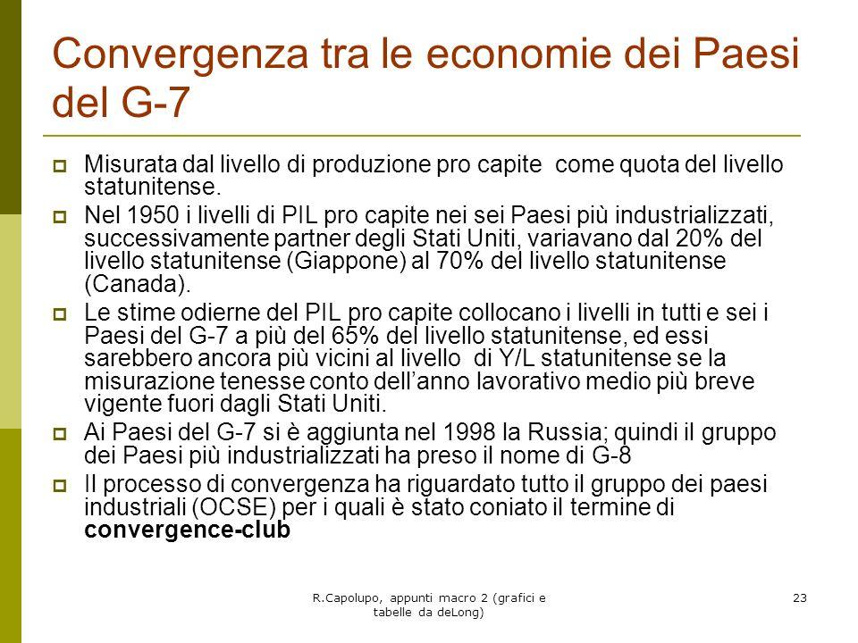 R.Capolupo, appunti macro 2 (grafici e tabelle da deLong) 24 convergenza
