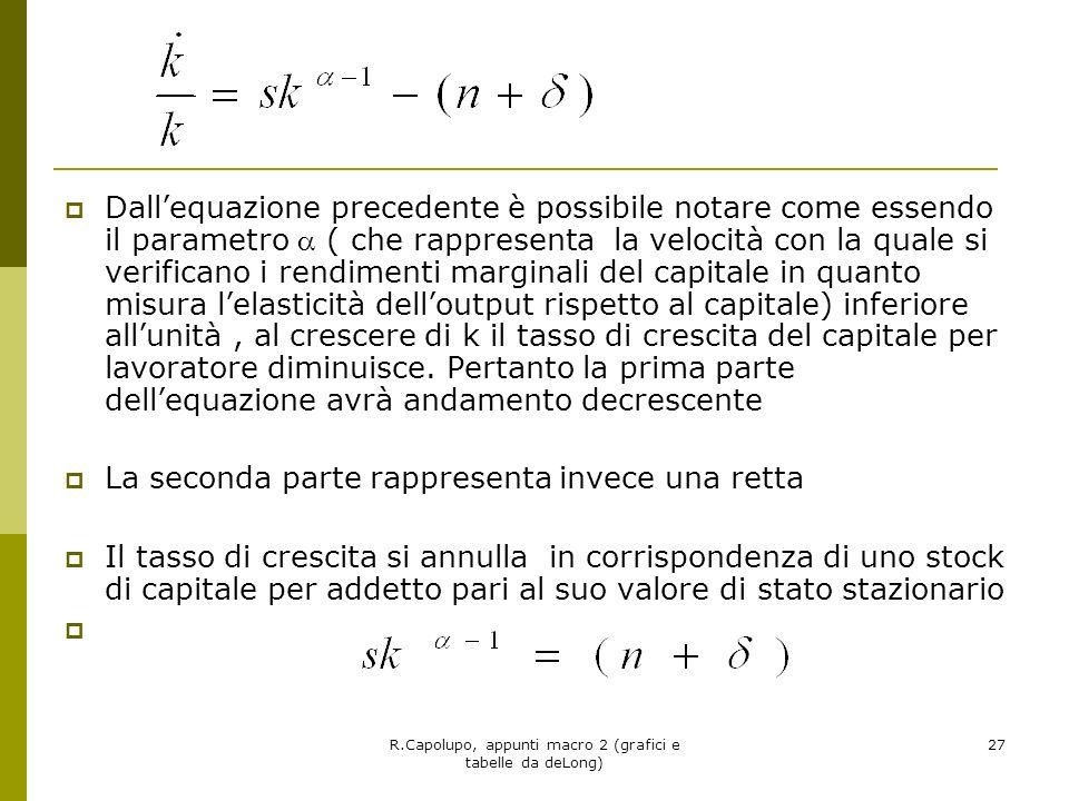 R.Capolupo, appunti macro 2 (grafici e tabelle da deLong) 28 Tasso di crescita del prodotto pro capite =0 n+ sk-1 K*