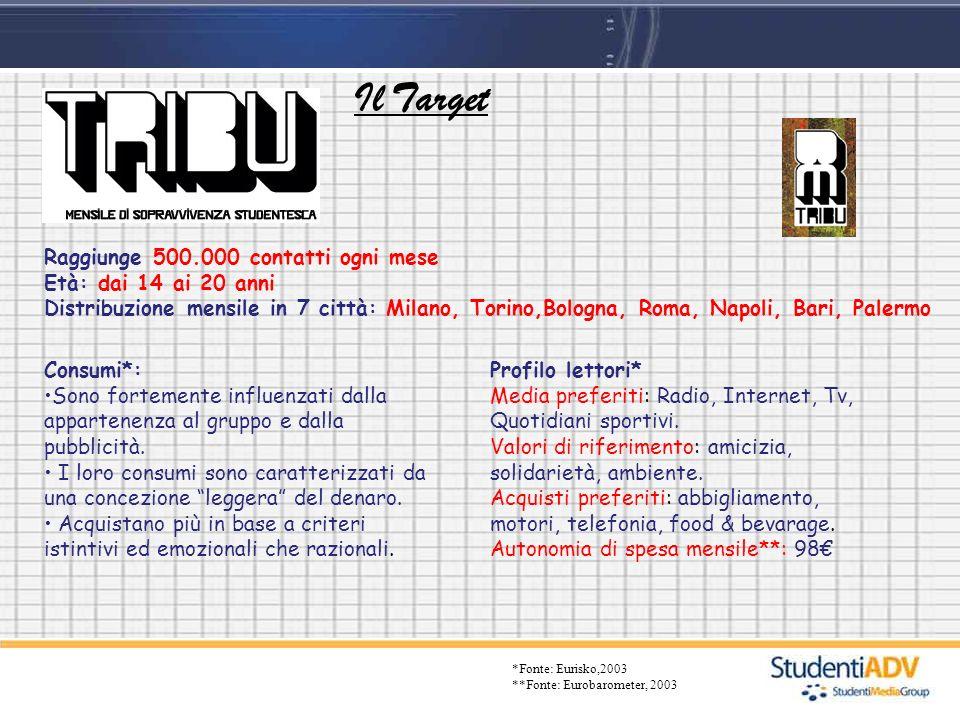 Scheda tecnica Tiratura media: 100.000 copie in distribuzione gratuita in 7 città.