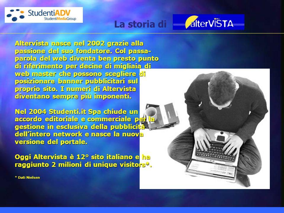 La storia di Altervista nasce nel 2002 grazie alla passione del suo fondatore.